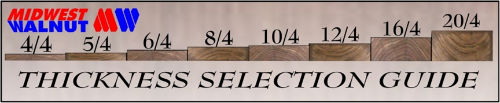 National Hardwood Lumber Association ~ Lumber information midwest walnut